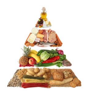 food pyramid 287x300 Natural Treatments